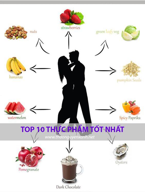 rau củ quả tốt cho sức khỏe sinh lý
